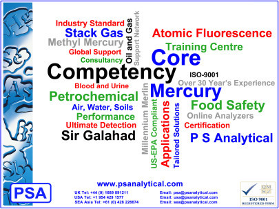 Determination of Mercury – Core Competency Matters