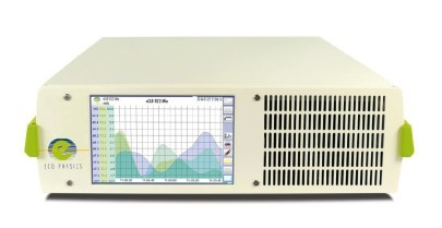 Next Generation of CLD Analysers Launched- Come with New Graphical User Interface