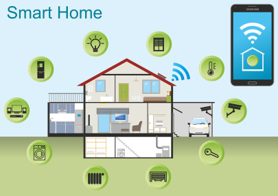 How Does Smart Home Automation Affect the Environment?