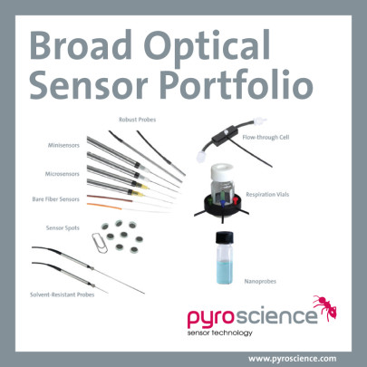 High Performance Optical Oxygen, pH and Temperature Sensors