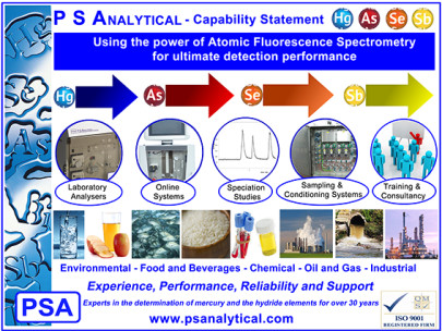 Experience, performance, reliability and support for environmental analysts